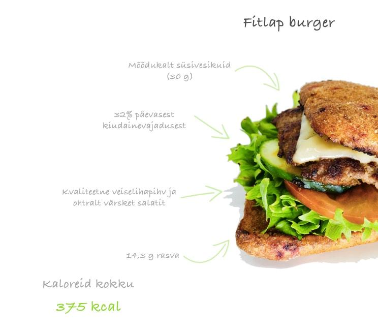 Fitlap burger