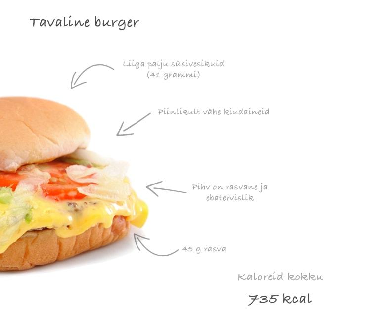 Tavaline burger